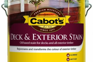 Cabot 39 S Cfp Floor Water Based By Cabot 39 S Eboss