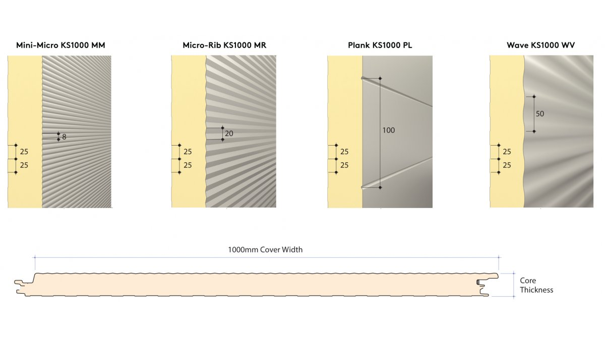 Kingspan Architectural Wall Panels KS1000 AWP Profile Dimensions NZ EN