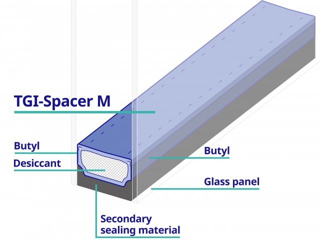 TGI-M Warm Edge Spacer