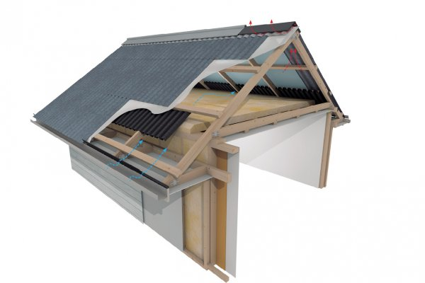 A Passive Ventilation Solution for Cold Roof Pitches Over 30º