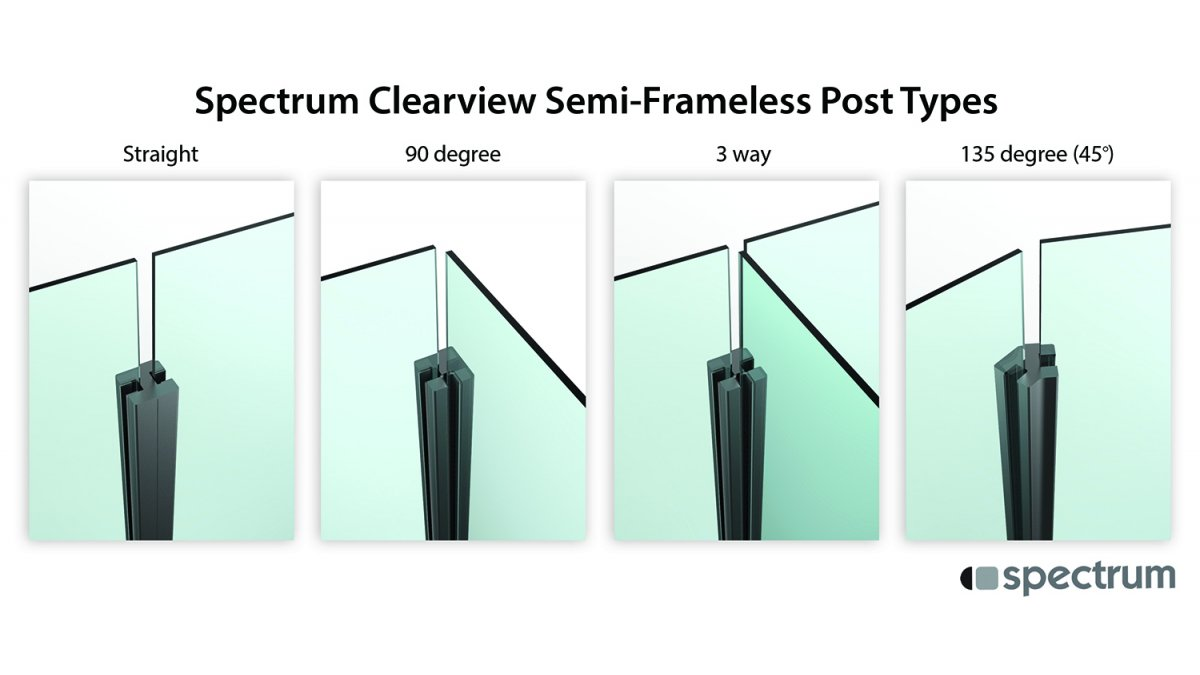 Clearview Post options / configurations.